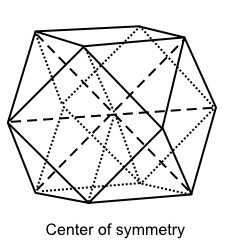 center_of_symm