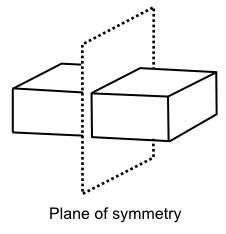 plane_of_symm